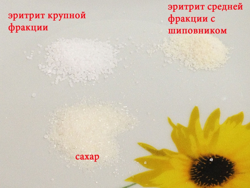 сравнение сахаров